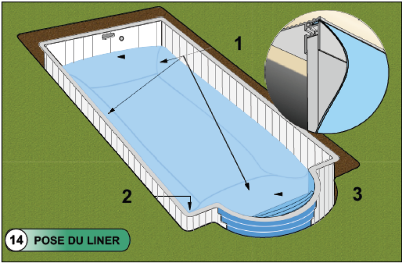Conseils de pose piscine aluminium enterr e nature bois for Pose de liner de piscine