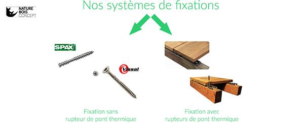 divers systèmes de fixations