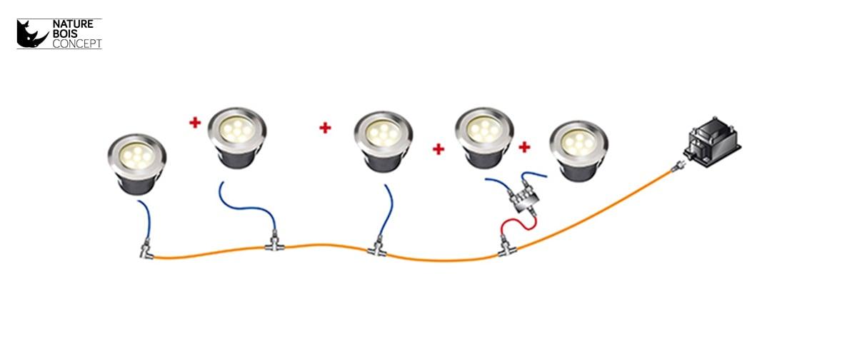 Les LED pour terrasse bois  Le magazine Nature Bois Concept