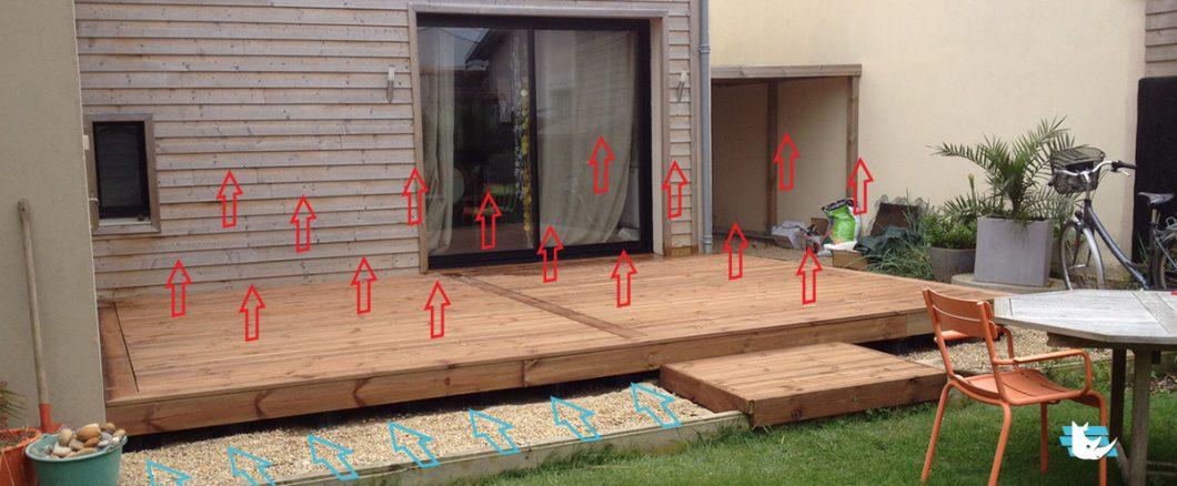 circulation de l'air en dessous de la terrasse