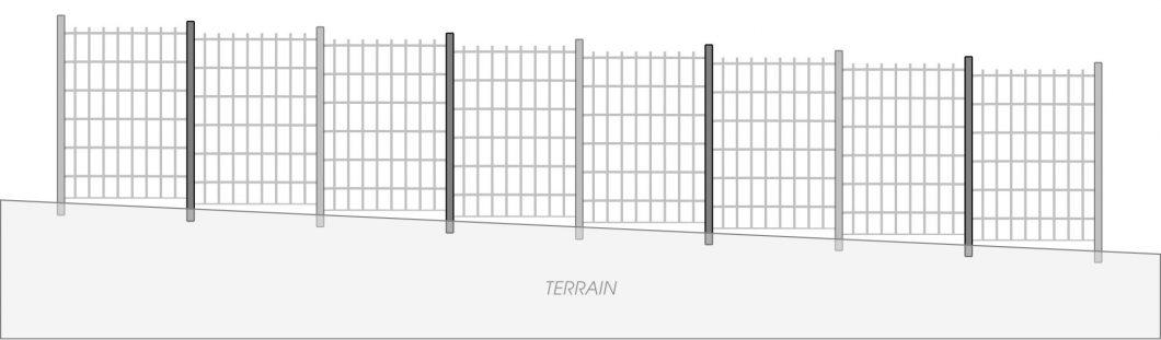 Fig. 3 - Réduction de l'espacement au sol par ajout de poteaux intermédiaires