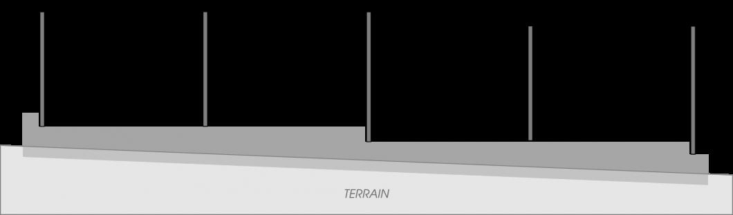 Fig. 8 - Pose classique sur muret étagé