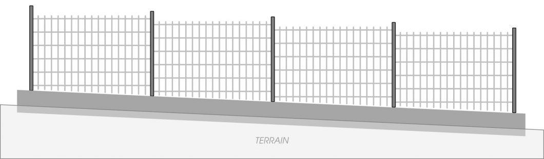 Fig. 7 - Pose « en dénivelé » sur muret